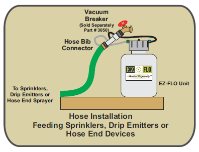 EZ Flo Fertilizer Hose Bib Installation